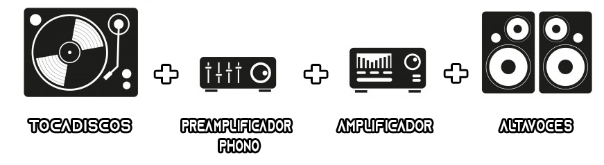 cadena de audio